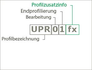 Beispiel 3 für die Systematik der Produktnamen der Profile